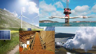 صورة مؤسسات دولية تسعى إلى الاستثمار في قطاع الطاقة في تونس