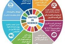 صورة تقرير متحدون في العلوم: تغير المناخ لم يتوقف بسبب فيروس كورونا