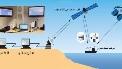 صورة تعزيز سلامة سفن الصيد البحري ومتابعتها عبر الاقمار الاصطناعية من خلال منظومة تم تركيزها وملائمتها بكفاءات وخبرات تونسية